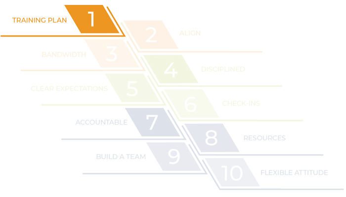 10 Laws of NexTech Academy: Law 1: Create a Thoughtful Training Plan Before Training Begins