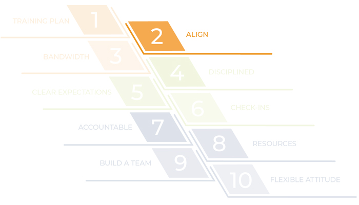 10 Laws of NexTech Academy: Law 2: Align All Departments on the Value of Technical Training